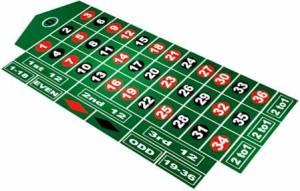 ruletka kasyno online