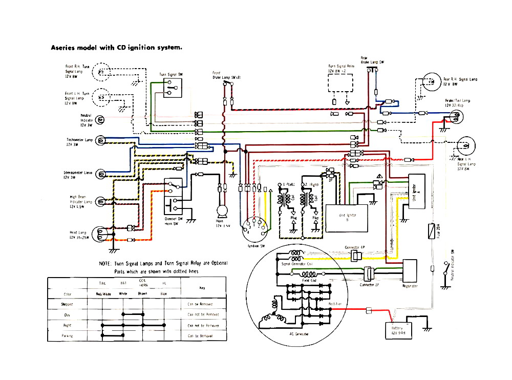 Kawasaki A7 Wiring Diagram Wiring Diagram