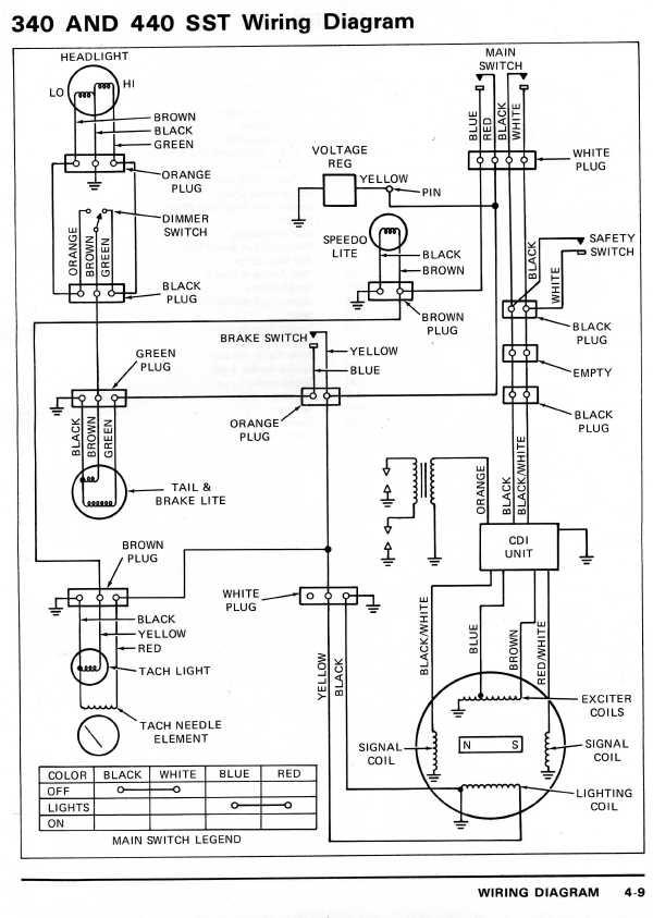 sst 4000t wiring diagram