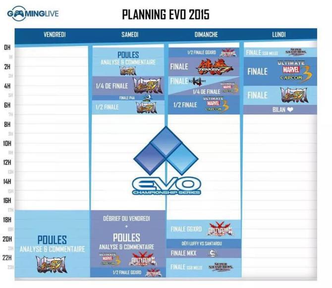 EVO-planning
