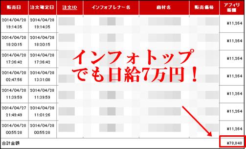2014 09 03 0246229 かこちゃんの経歴と実績!