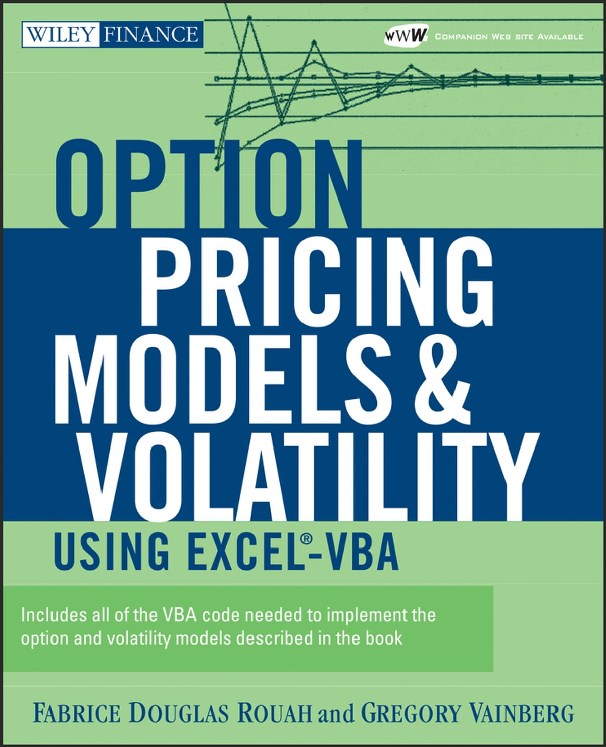 Vba Stock Simulation Option Pricing Models And Volatility Using Excel Vba Ebook By Fabrice D Rouah Rakuten Kobo