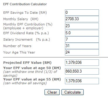 Time Value Of Money Computing The Retirement Fund In Epf Account Retirement  Withdrawal Calculator