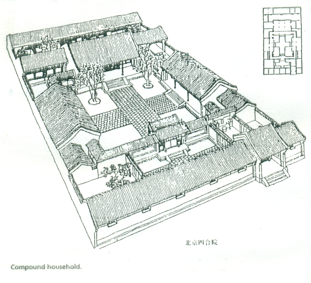 1000 Ideas About Courtyard Entry On Pinterest Auto Electrical Wiring Diagram