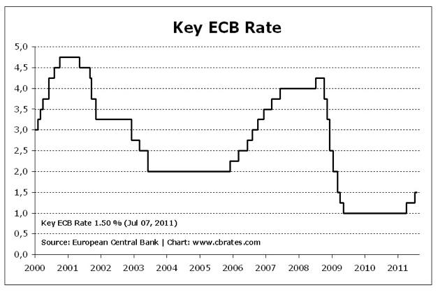key-ecb