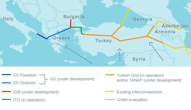 Energy-Greece