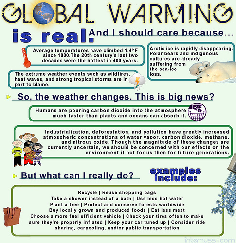 Global warming essay facts Homework Academic Writing Service