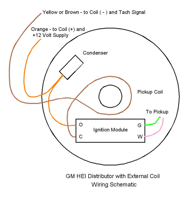 Oldsmobile Hei Distributor Wiring Diagram Wiring Diagrams