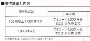 カナデン(8081)株主優待案内