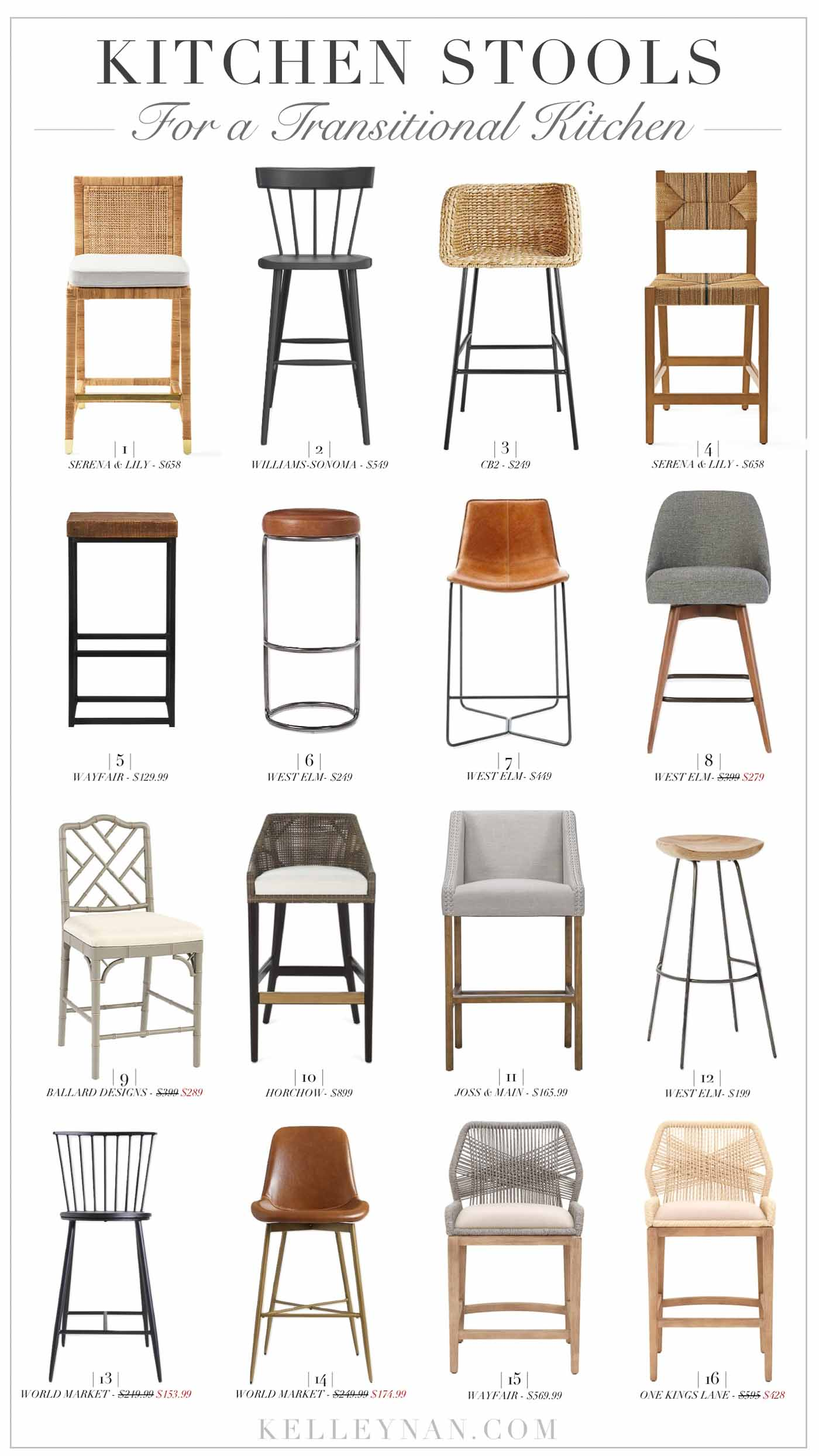 Kitchen Bar Stools On Sale Transitional Bar Stools And Counter Height Kitchen Stools Of All