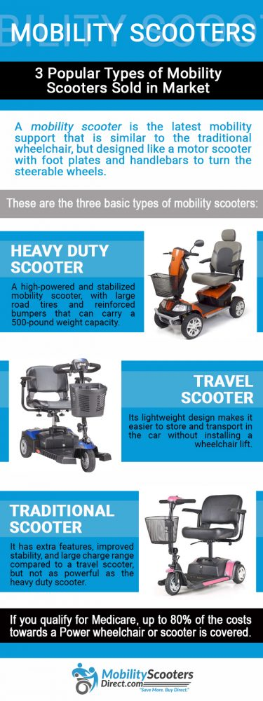 The Different Models of Electric Scooters