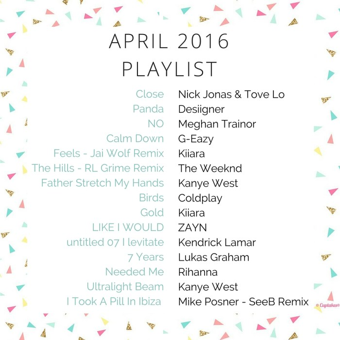 April Playlist 2016 Songs