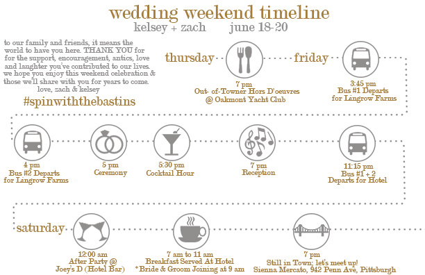 wedding weekend timeline - Romeolandinez - wedding timeline