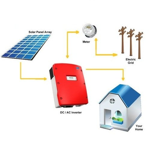 1kW-10kW On-Grid Solar System Price for Home Kenbrook Solar