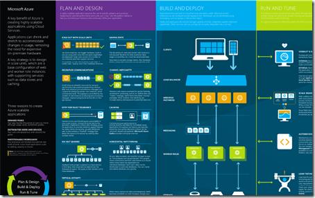 server diagram template