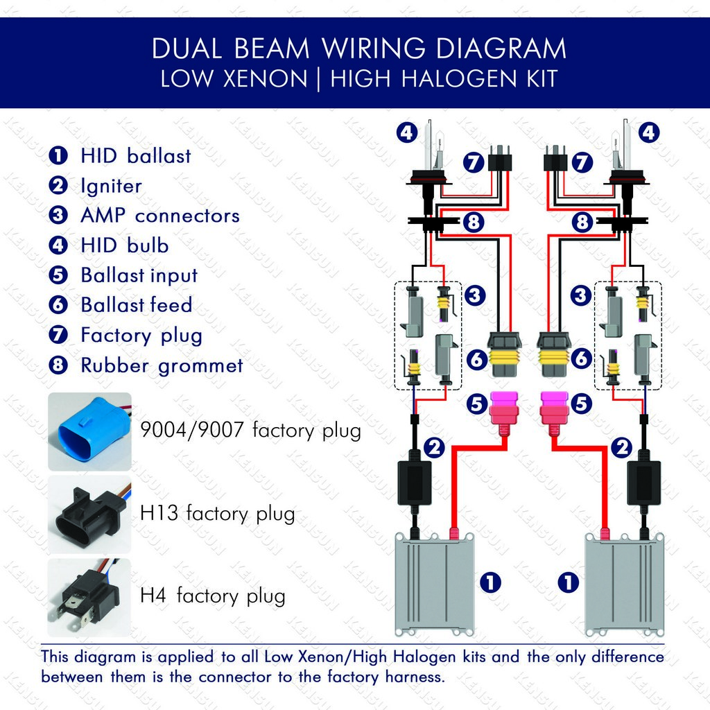 Halogen Lamp Wiring Diagram Kensun Installation Hid And Led Headlights