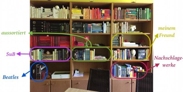Bücherregal beschriftet