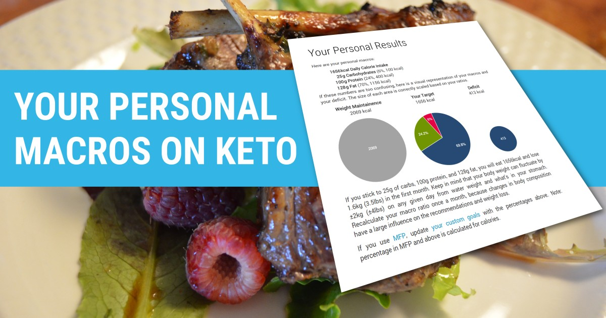 Keto Calculator - Learn Your Macros on the Ketogenic Diet