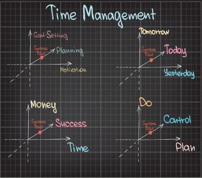 Time Management • Kevin J Donaldson
