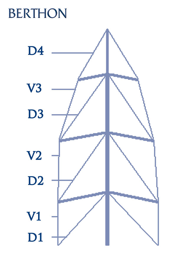 Yacht Rigging Diagram circuit diagram template