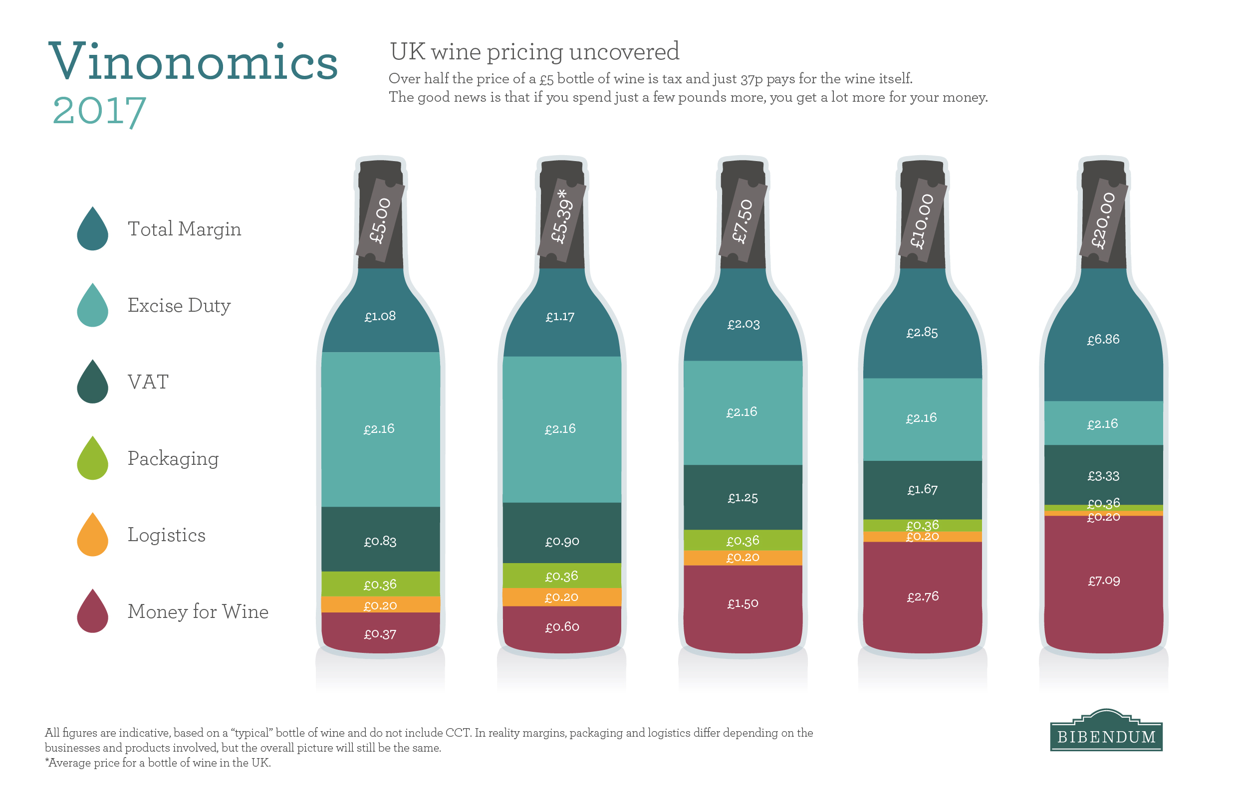 Wine Prices Australia Uk Budget 2017 Wine Duty Rise Is 39triple Whammy 39 For
