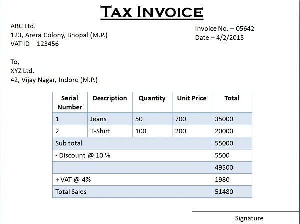 Difference Between Tax Invoice and Retail Invoice (with Similarities - difference between invoice and receipt