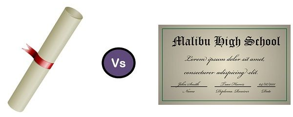 Difference Between Degree and Diploma (with Comparison Chart) - Key