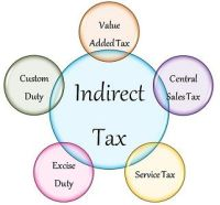 Difference Between VAT and Service Tax (with Comparison ...