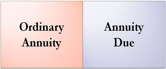 Difference Between Ordinary Annuity and Annuity Due (with Comparison - annuity equation