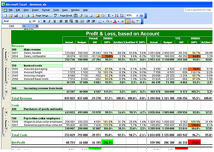 khaga - IFS - ERP - Business Analytics - business reporting templates