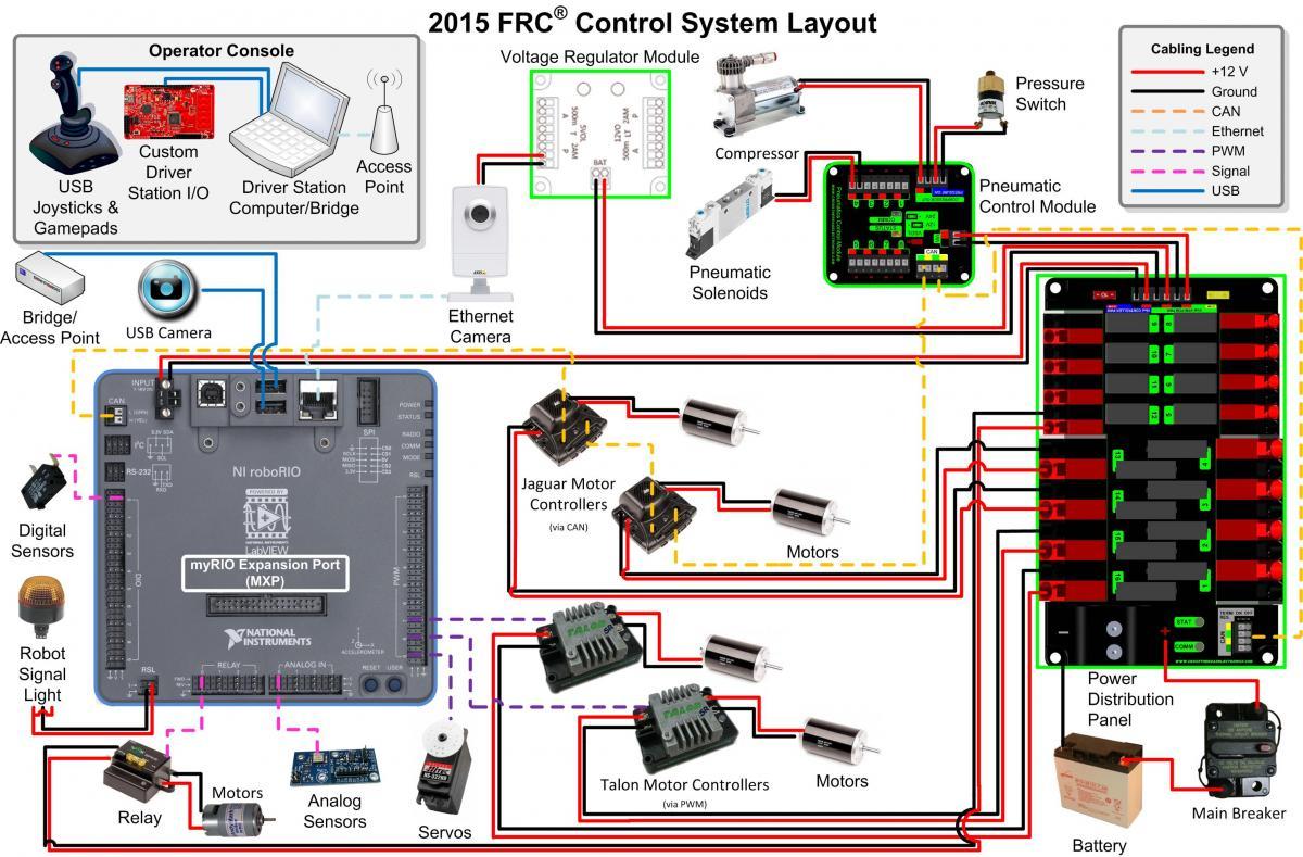 2015 frc wiring diagram