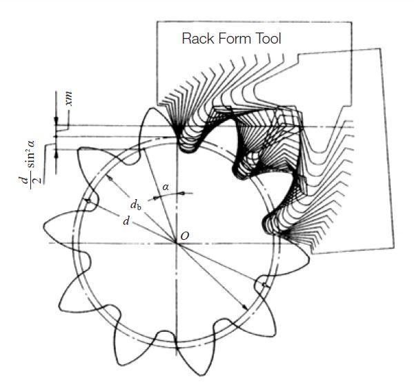 1991 dodge stealth ledningsdiagram 3 0