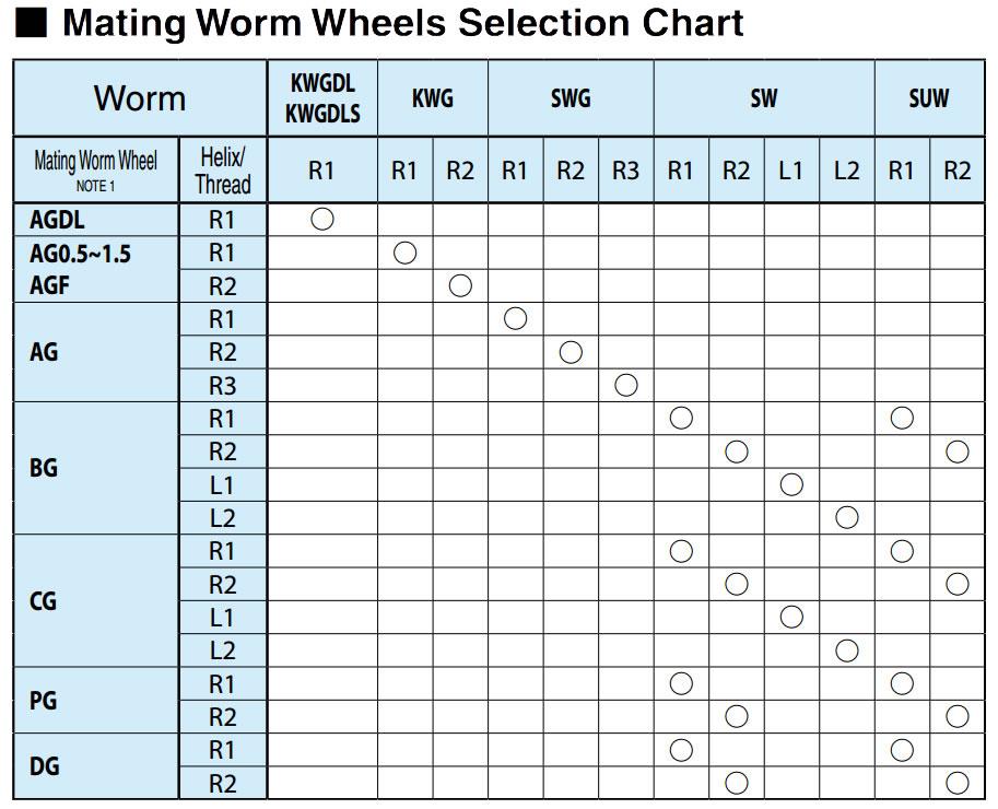 Diameter Size Chart News Of New Car 2019 2020
