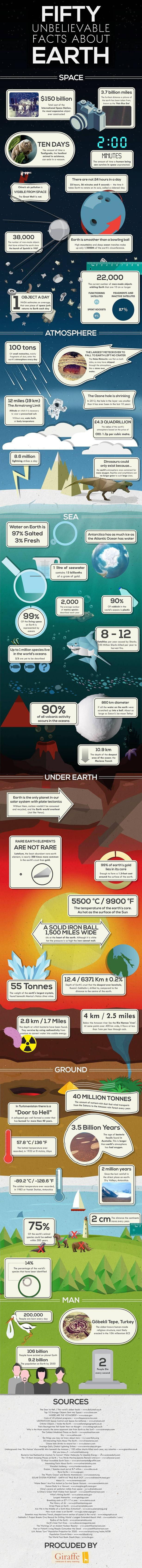 04Earth Facts