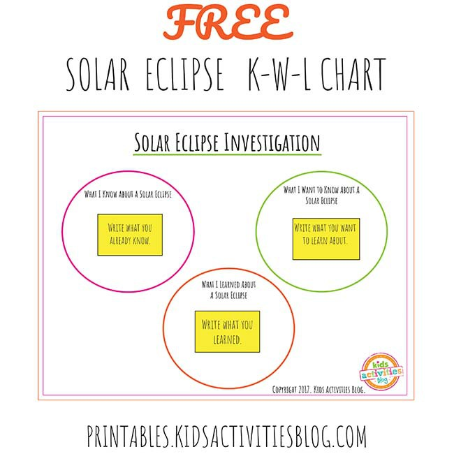 Solar Eclipse Activities and Printables for Kids Kids Activities Blog