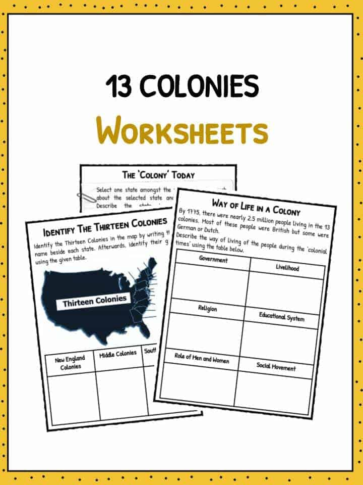 √ 13 (Thirteen Original) Colonies Facts, Information  Colonies Printable on