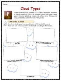 Cloud Facts, Worksheets & Information For Kids