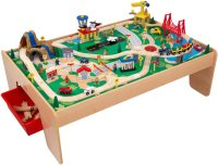 Best Train Sets For Kids : What Are The Options?