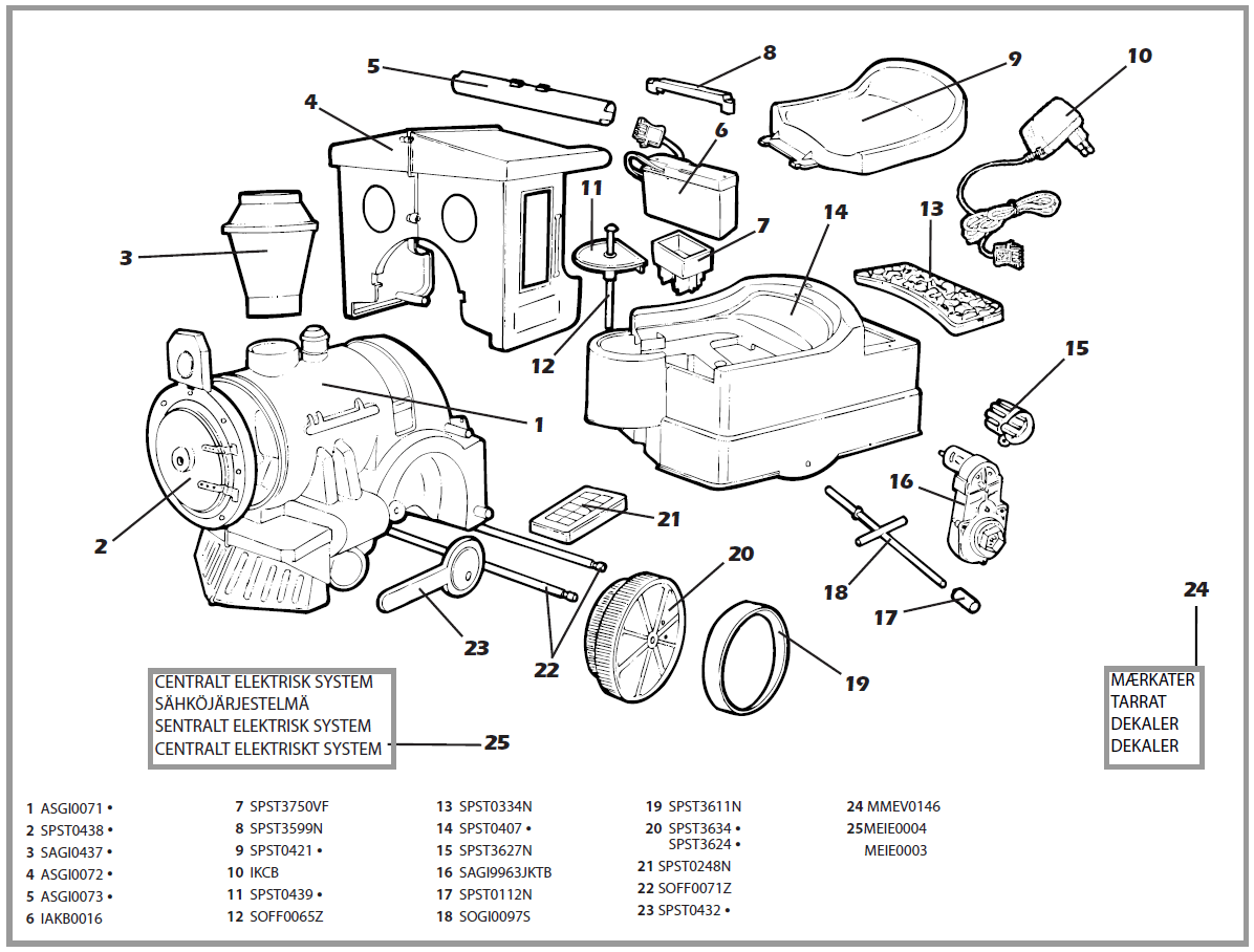 Electric Motor Diagram For Kids Santa Fe Express Iged1080 Parts Kidswheels