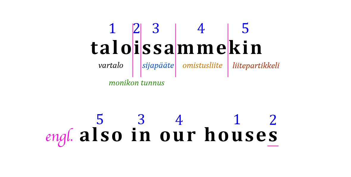 Oma Aika Off topic What do You mean, Finnish is difficult - welcome speech example