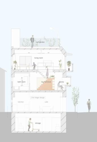 Chiêm ngưỡng kiến trúc nhà Megurohoncho / Torafu Architects