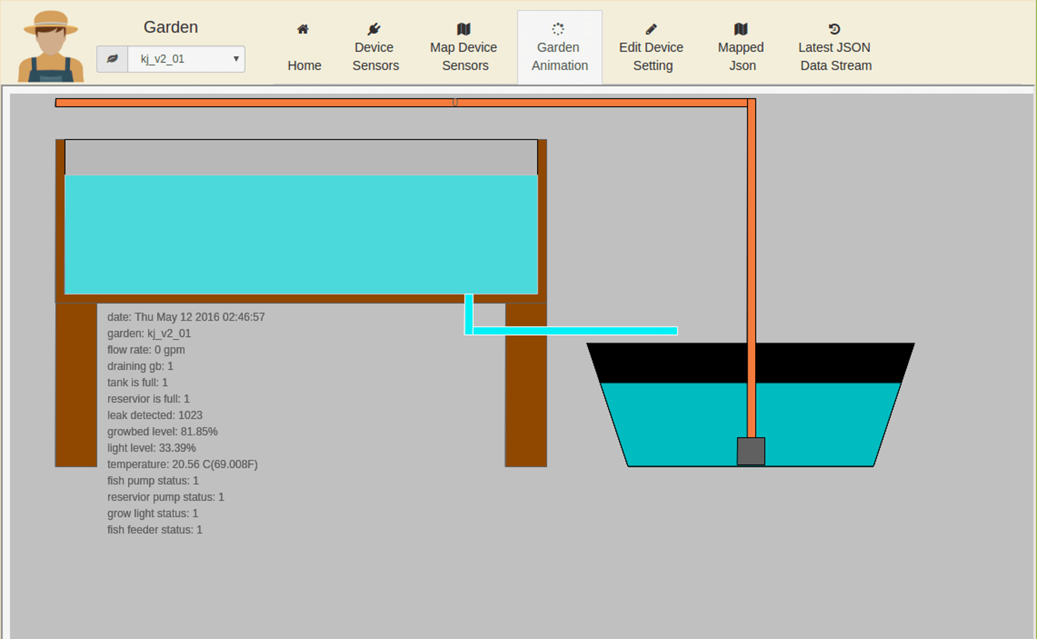 i just noticed that was the indoor irrigation system at many labs if an aquaponic garden it can be further visualized as an animation