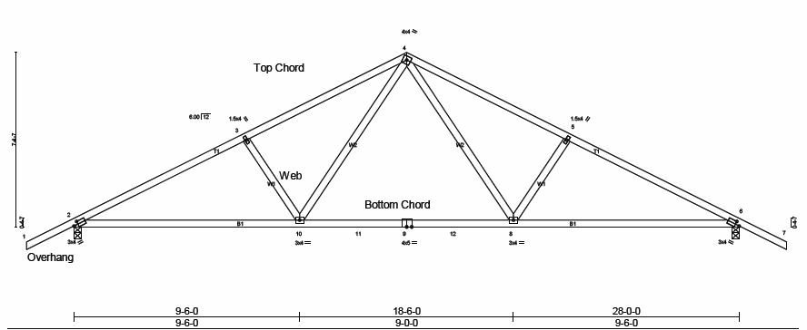chambers truss truss diagram
