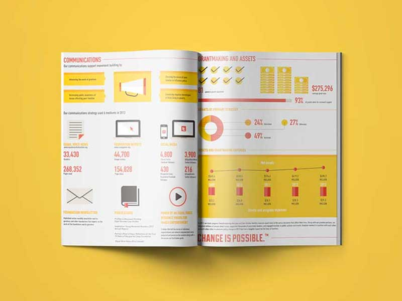 Annual Reports Killer Infographics