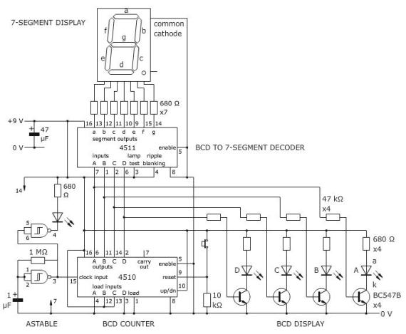 4511 bcd to 7segment decoder test circuit