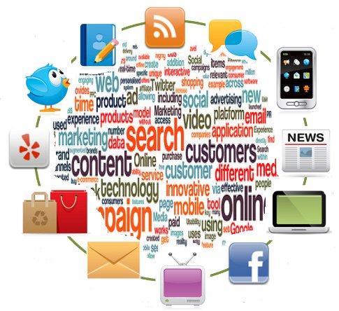 Marketing Channels « Kim Huynh