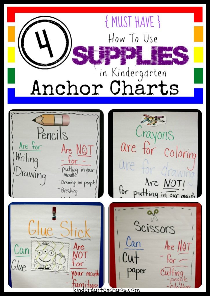 Must Make Kindergarten Anchor Charts - anchor charts