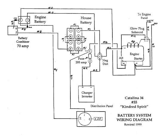 marine alternator wiring diagram