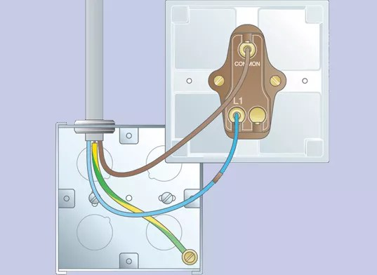 How To Replace A Light Switch Ideas Advice Diy At Bq