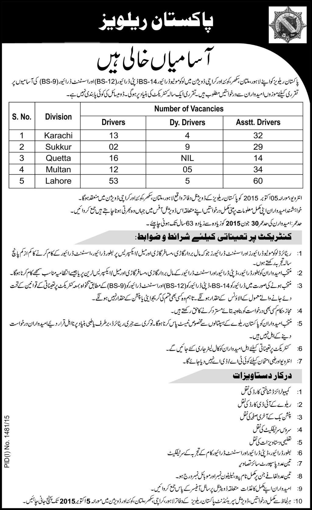 Pakistan Railways Jobs 2015 Application Form Written Test